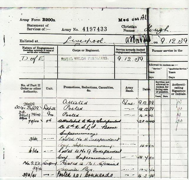 MainesBB Army Service Record Form
