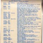 Diary of  45RM Commando,  January - May 1945