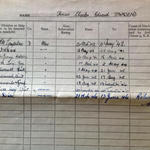 Service record for Mne. H.C.E. Townsend 30 Assault Unit..