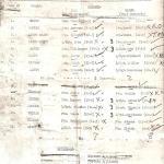 Boxing score sheet 9 Cdo v 6 Cdo.